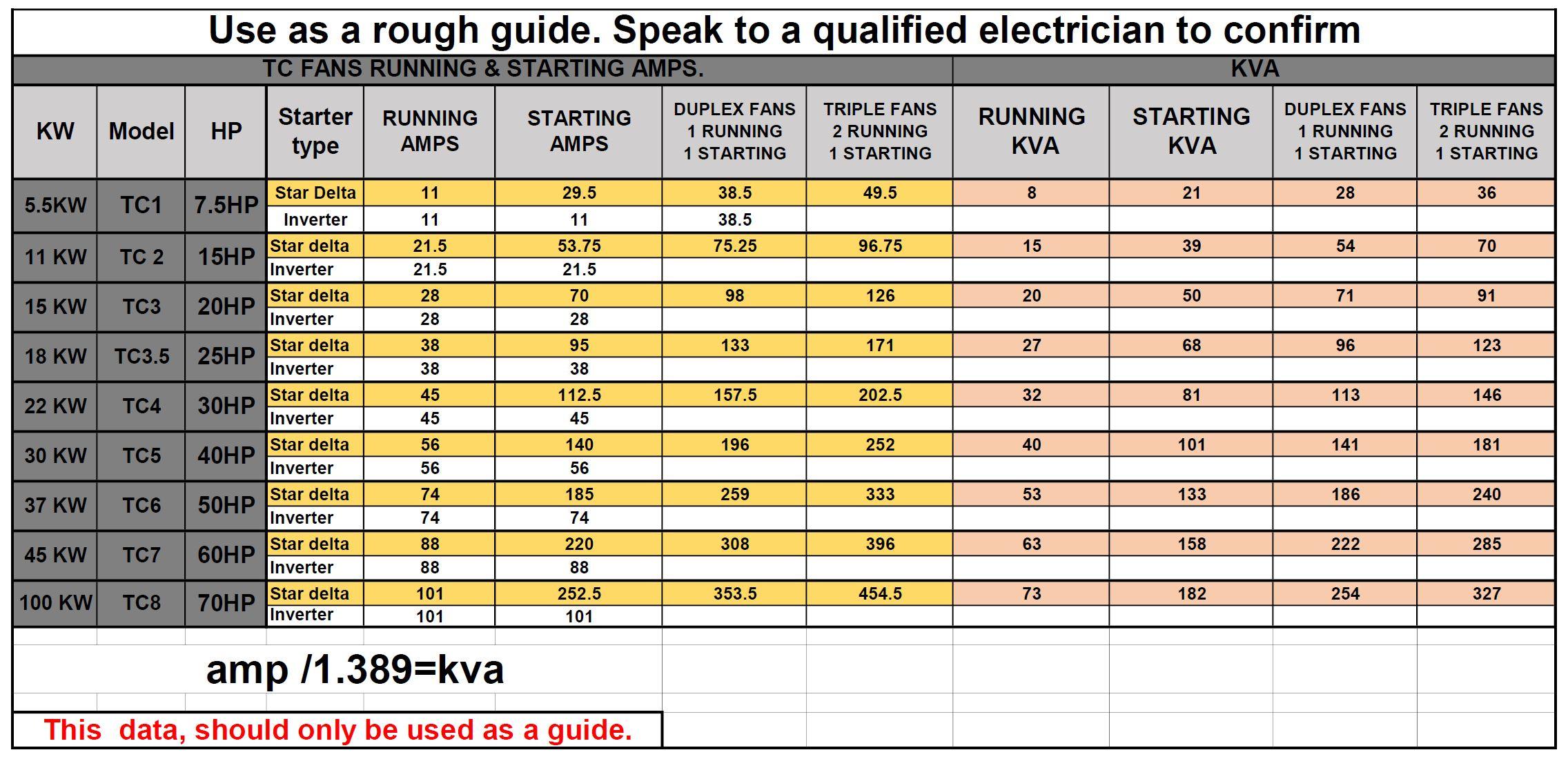 Typhoon Fans - Electrical Info